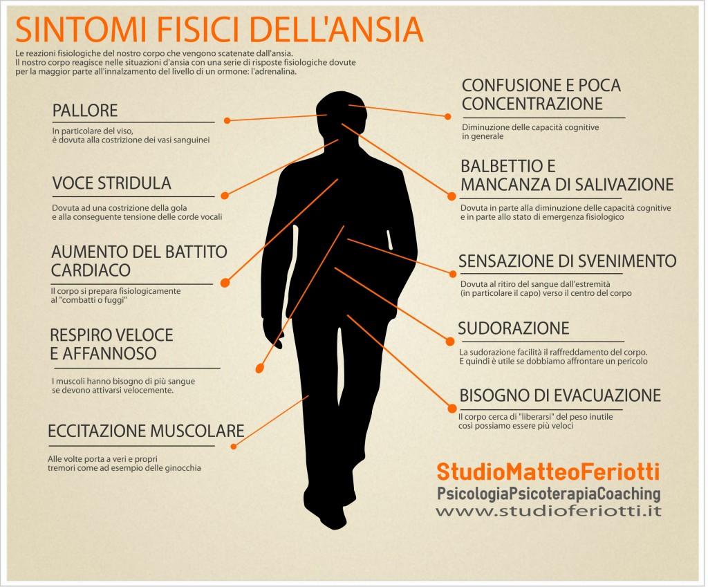 sintomi fisici dell ansia infografica